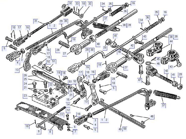 Детали управления механической трансмиссией