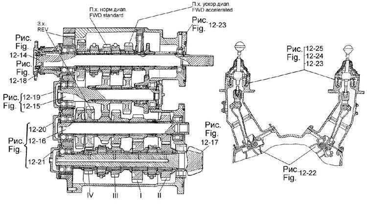 Коробка передач механической трансмиссии
