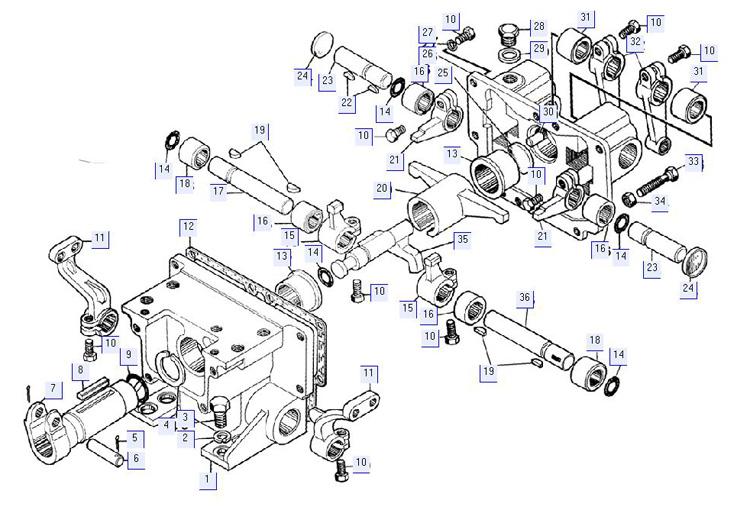 Механизм управления поворотом (для трактора с механической трансмиссией)