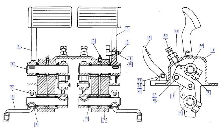 Механизм управления тормозами