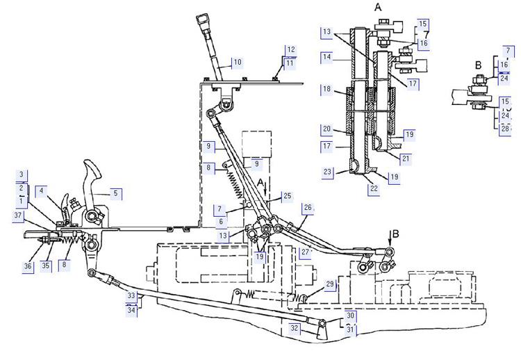 Управление поворотом и торомзами (для трактора с гидромеханической трансмиссией)